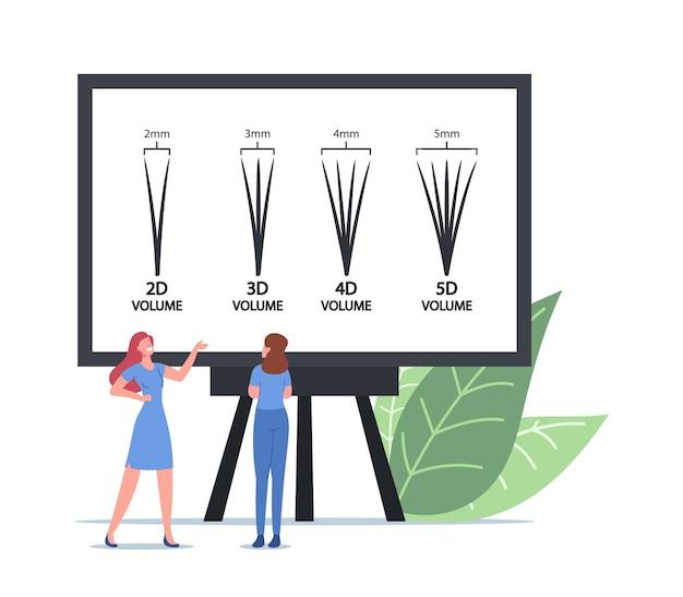 Concept d'extension de cils. petit personnage féminin maître présentant des infographies sur la procédure de beauté avec des types de cils de 2d à 5d à l'écran pour une cliente. illustration vectorielle de gens de dessin animé