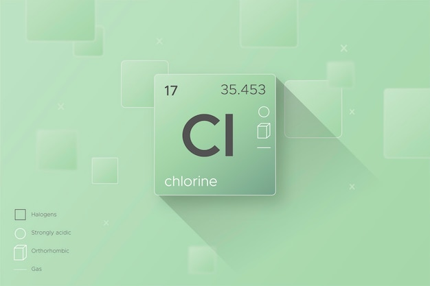 Concept de fond de chlore