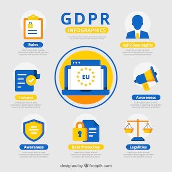 Concept de gdpr avec un design infographique