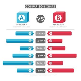 Concept de graphique de comparaison