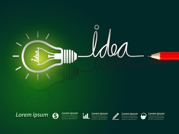 Concept d'idée