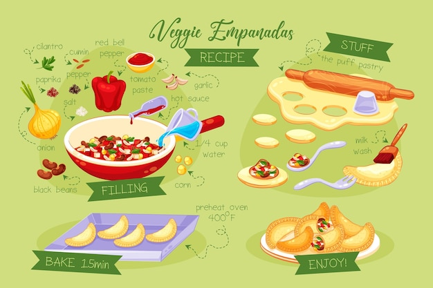 Concept d'illustration de recette d'empanada