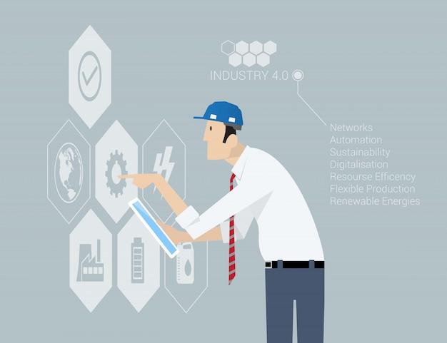 Concept de l'industrie 4.0.