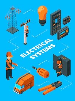 Concept de l'industrie de l'électricité. illustration isométrique du système de sécurité électrique industriel des travailleurs électriciens
