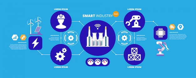 Concept industry 4.0, usine intelligente avec automatisation des flux d'icônes et échange de données dans les technologies de fabrication.