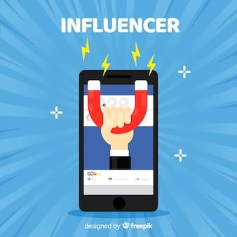 Concept d'influence sociale