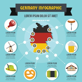 Concept d'infographie allemagne, style plat