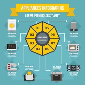 Concept d'infographie appareils, style plat