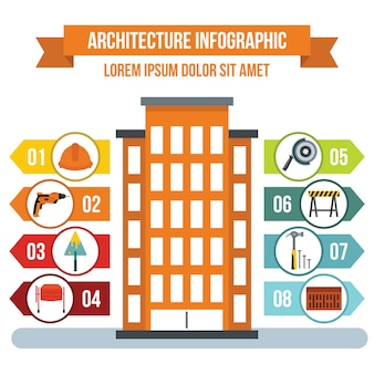 Concept d'infographie architecture, style plat