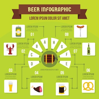 Concept d'infographie de la bière, style plat