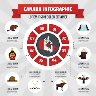 Concept d'infographie canada, style plat