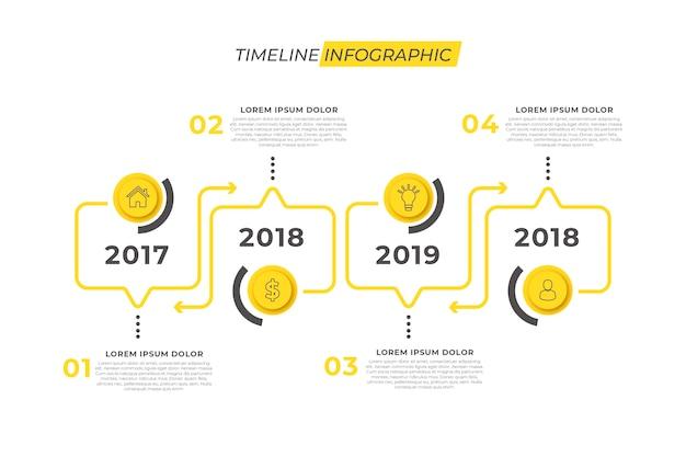 Concept d'infographie chronologique