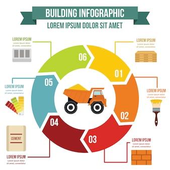Concept d'infographie de construction, style plat
