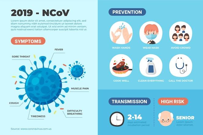 Concept d'infographie de coronavirus