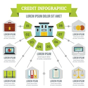 Concept d'infographie de crédit, style plat