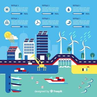 Concept d'infographie de l'écosystème créatif