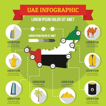 Concept d'infographie des émirats arabes unis, style plat