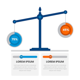 Concept d'infographie d'équilibre