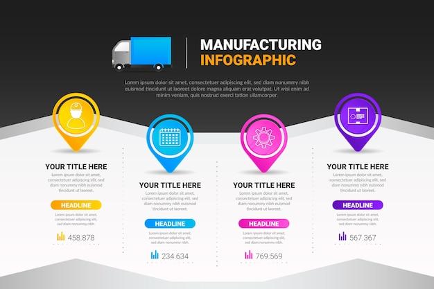 Concept d'infographie de fabrication
