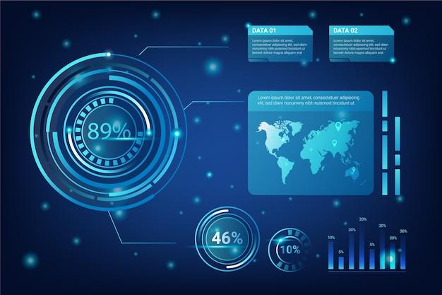 Concept d'infographie futuriste avec évolution