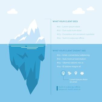 Concept d'infographie iceberg
