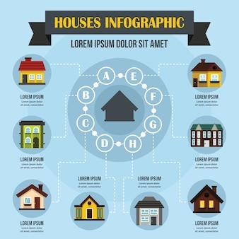 Concept d'infographie de maisons, style plat