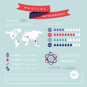 Concept d'infographie médicale professionnelle