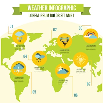 Concept d'infographie météo, style plat