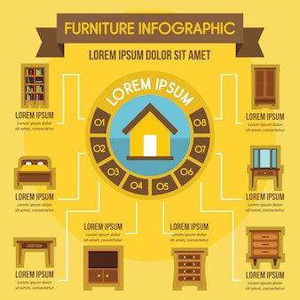 Concept d'infographie de meubles, style plat