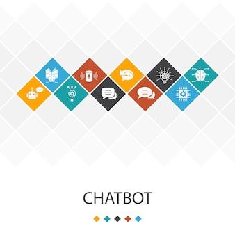Concept d'infographie de modèle d'interface utilisateur à la mode chatbot. assistant vocal, répondeur automatique, chat, icônes technologiques