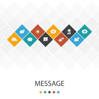 Concept d'infographie de modèle d'interface utilisateur à la mode de message.emoji, chatbot, discussion de groupe, icônes d'application de message