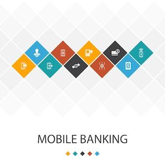 Concept d'infographie de modèle d'interface utilisateur à la mode des services bancaires mobiles. compte, application bancaire, transfert d'argent, icônes de paiement mobile