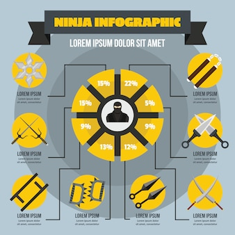 Concept d'infographie ninja, style plat
