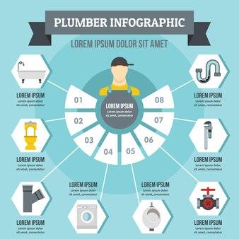 Concept d'infographie plombier, style plat