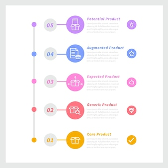 Concept d'infographie produit plat