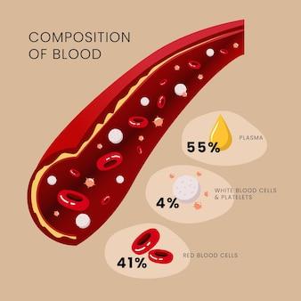 Concept d'infographie sanguine au design plat