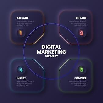 Concept d'infographie de stratégie