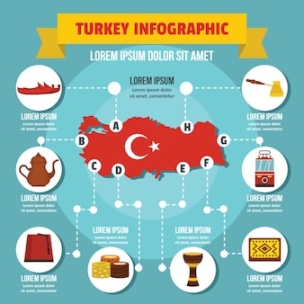 Concept d'infographie turquie, style plat