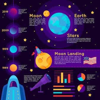 Concept d'infographie de l'univers