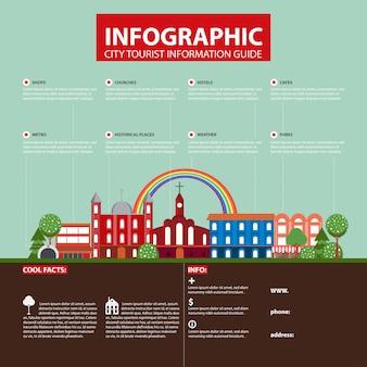 Concept d'infographie de ville de voyage plat