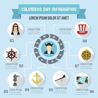 Concept infographique columbus day, style plat