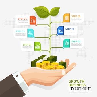 Concept d'investissement commercial.