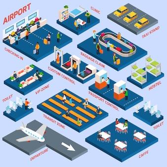 Concept isométrique de l'aéroport