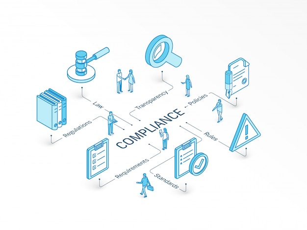 Concept isométrique de conformité. système de conception infographique intégré. travail d'équipe des gens. règles, normes, loi, symbole des exigences. règlements, politiques pictogramme de transparence