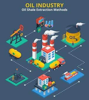 Concept isométrique de l'industrie pétrolière