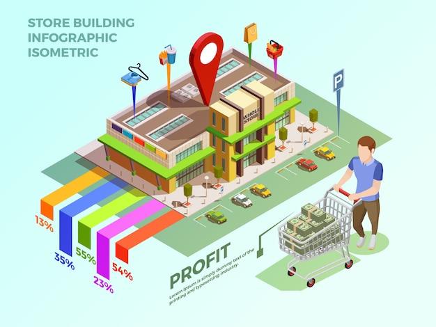 Concept isométrique de magasin infograhic