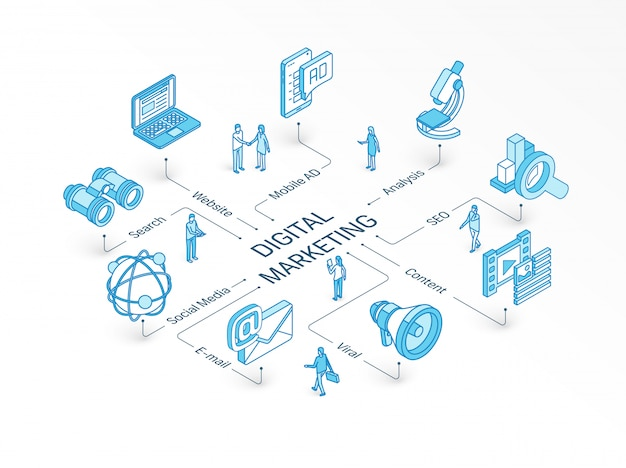 Concept isométrique de marketing numérique. système d'infographie intégré. travail d'équipe des gens. contenu viral, e-mail, symbole de site web. mobile ad, analyse des médias sociaux, pictogramme seo