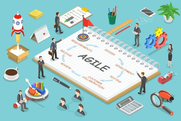 Concept isométrique plat de méthodologie agile, développement de produits logiciels.