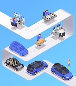 Concept isométrique de profession de designer automobile avec illustration de symboles de croquis