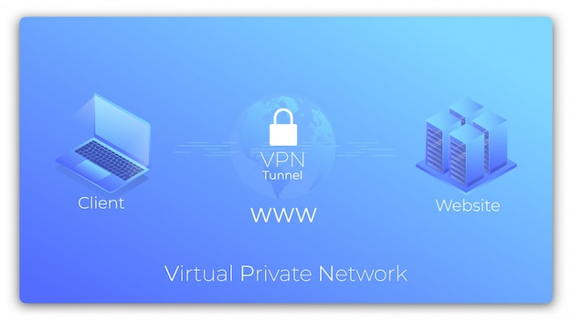 Concept isométrique de réseau privé virtuel